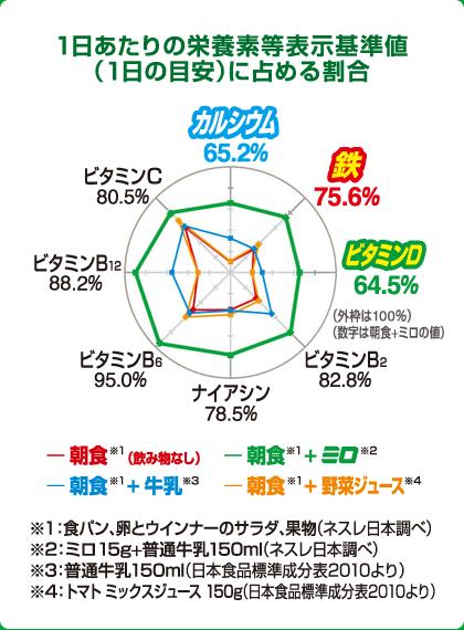 f:id:mochi-mochi-kun:20170117013919p:plain