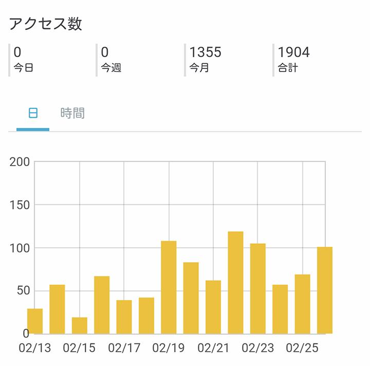 f:id:mochi-mochi-kun:20170227004433j:plain