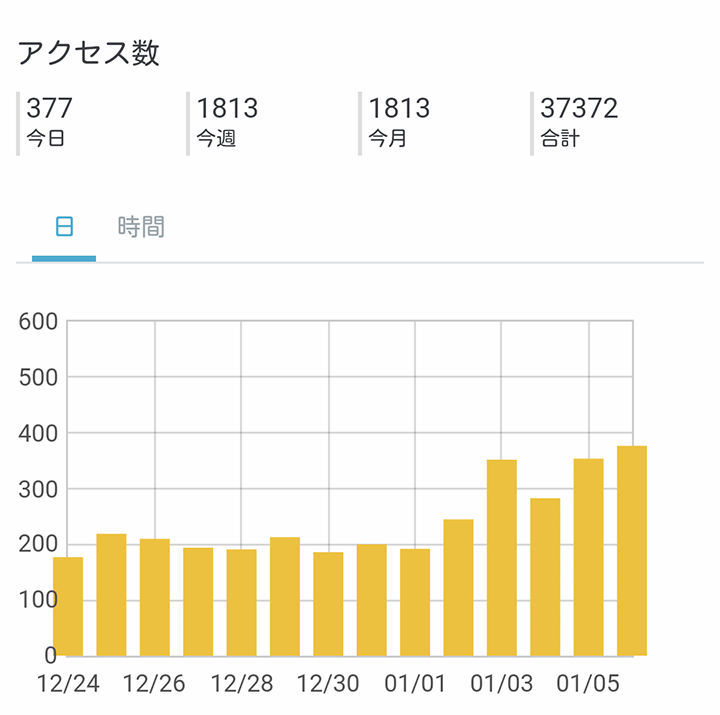 f:id:mochi-mochi-kun:20180107022551j:plain