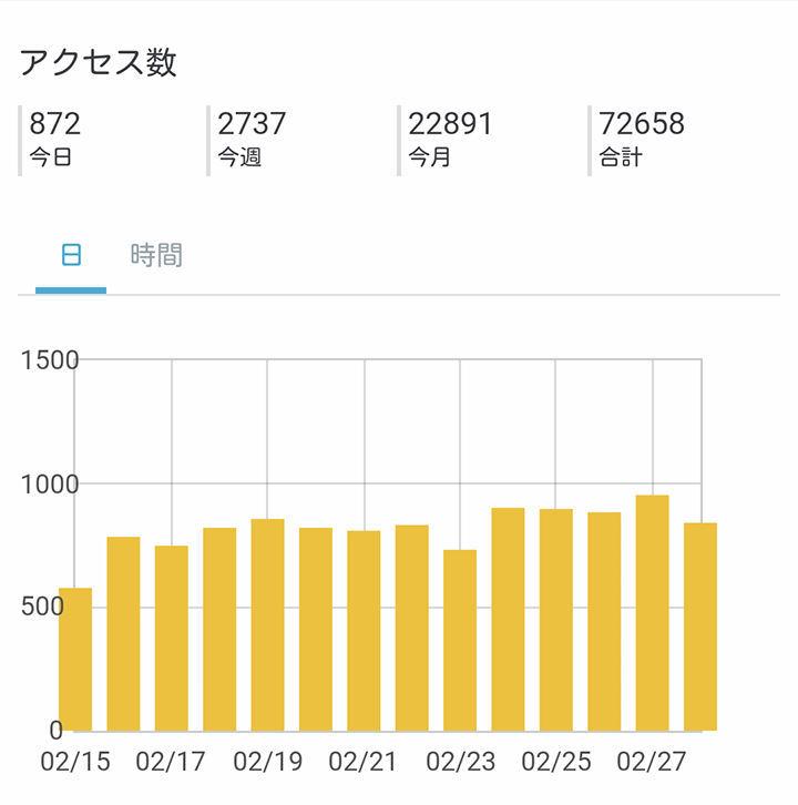 f:id:mochi-mochi-kun:20180301001025j:plain