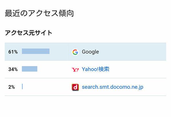 f:id:mochi-mochi-kun:20180805205840j:plain