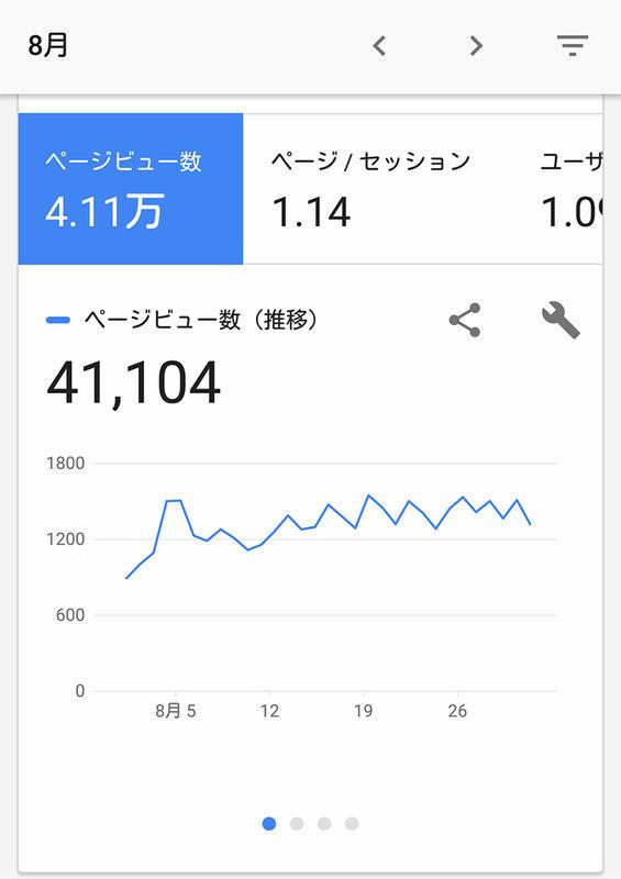 f:id:mochi-mochi-kun:20180903121248j:plain