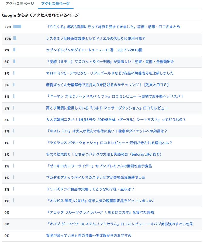 f:id:mochi-mochi-kun:20180903145243p:plain