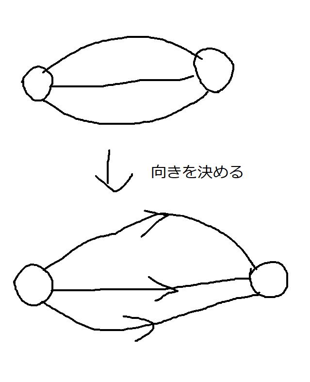f:id:mochi-mochi61:20210307233120p:plain