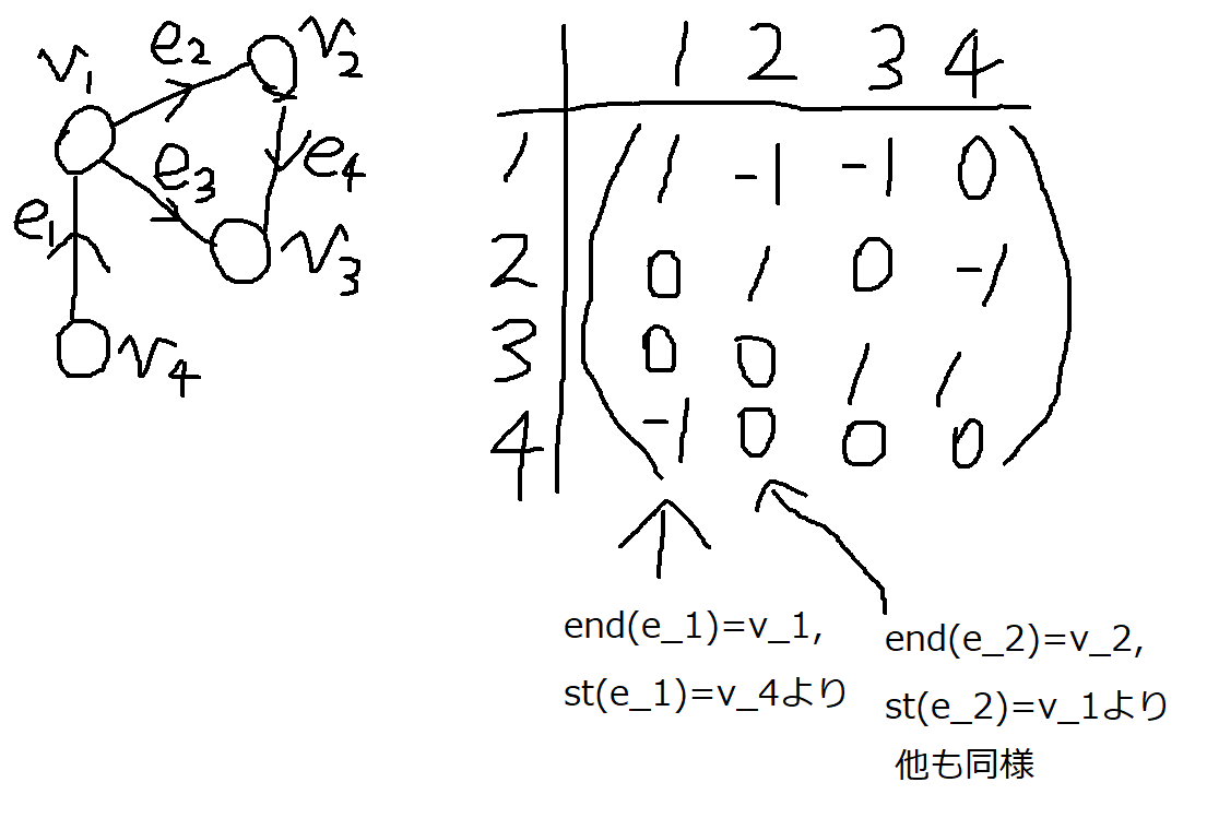 f:id:mochi-mochi61:20210307233312p:plain