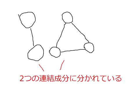 f:id:mochi-mochi61:20210514230800p:plain