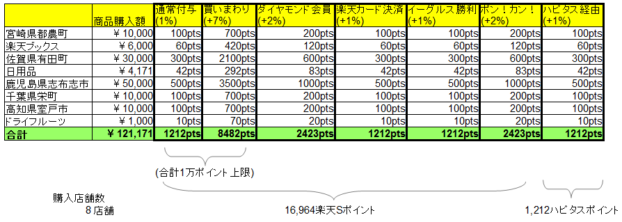 f:id:mochi-o:20160908220137p:plain