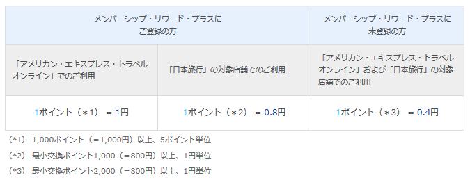 f:id:mochi-o:20160927220248p:plain