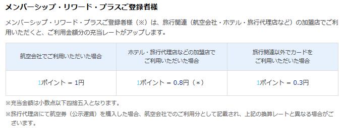 f:id:mochi-o:20160927221833p:plain