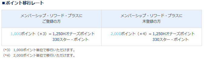 f:id:mochi-o:20160927225044p:plain