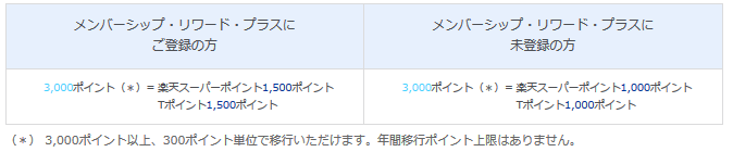 f:id:mochi-o:20160927225408p:plain