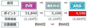 f:id:mochi-o:20161211082032p:plain