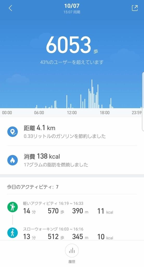 f:id:mochi00:20181008152621j:plain
