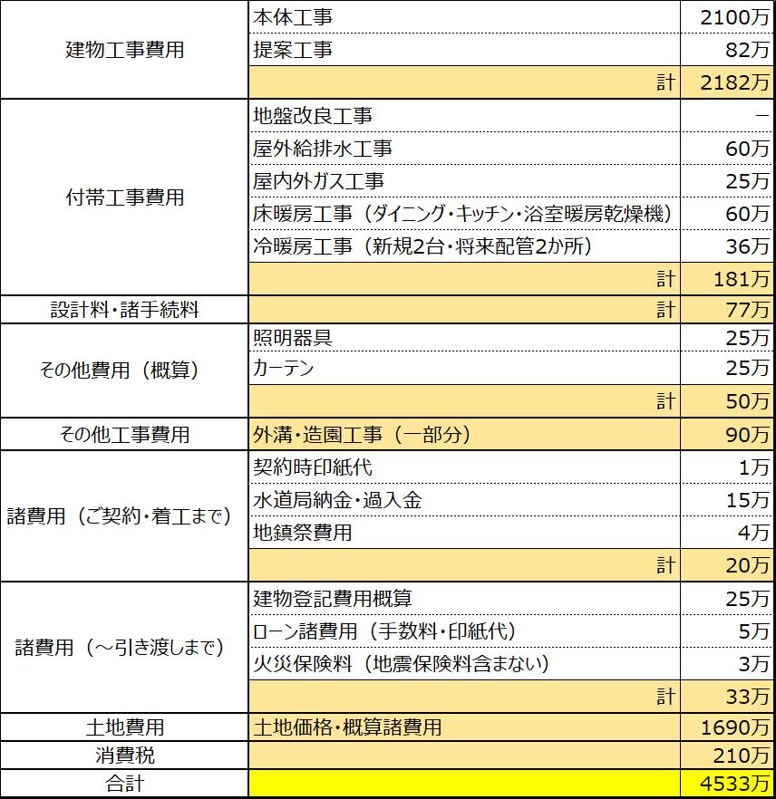 f:id:mochi2neko-iezukuri:20181213192608p:plain