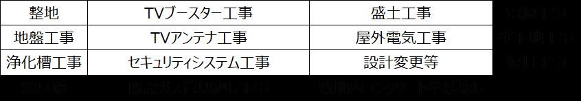 f:id:mochi2neko-iezukuri:20181213205815p:plain