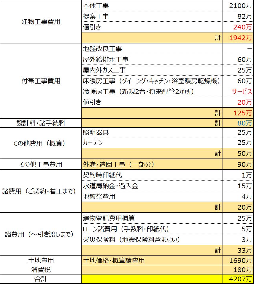 f:id:mochi2neko-iezukuri:20181213214205p:plain