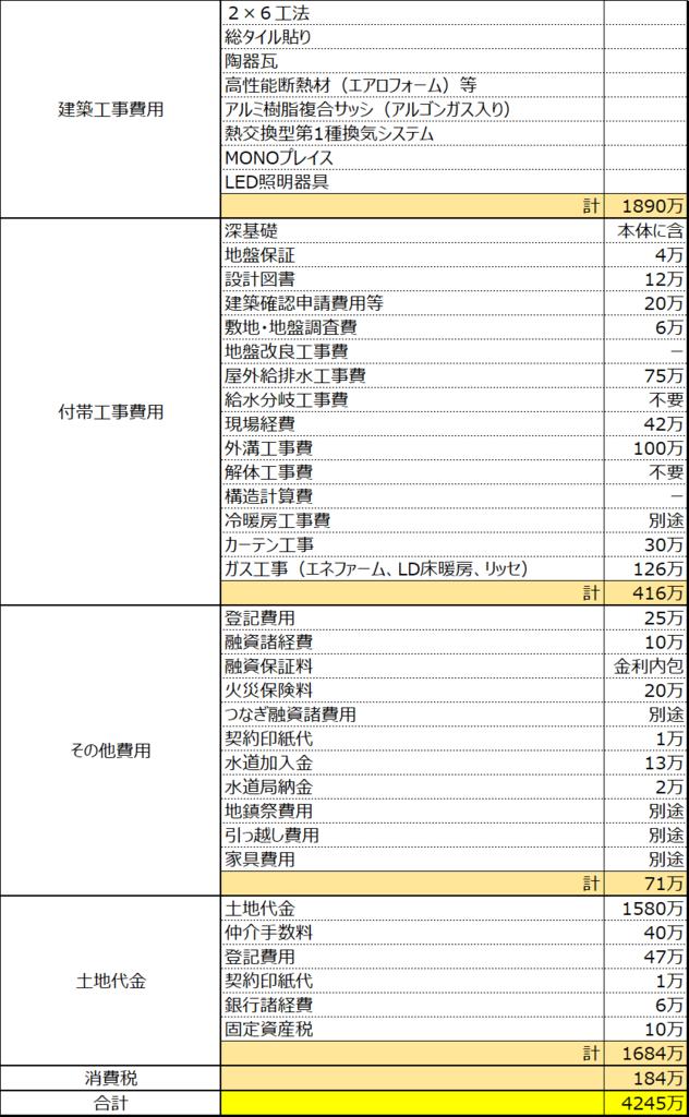 f:id:mochi2neko-iezukuri:20181214154343p:plain