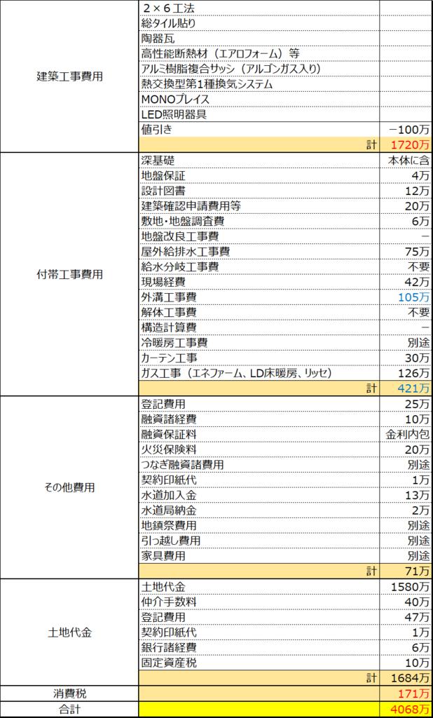 f:id:mochi2neko-iezukuri:20181215134910p:plain