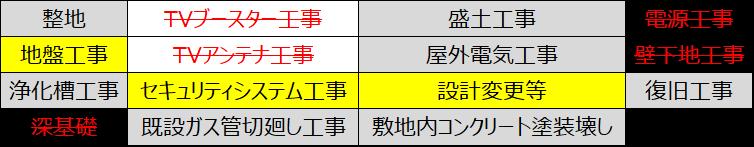 f:id:mochi2neko-iezukuri:20181217151554p:plain