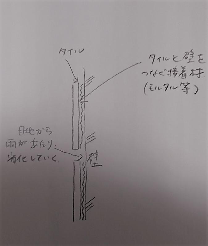 f:id:mochi2neko-iezukuri:20190117230603j:plain