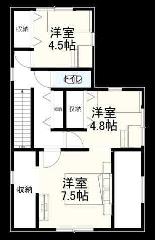 f:id:mochi2neko-iezukuri:20190204114106p:plain