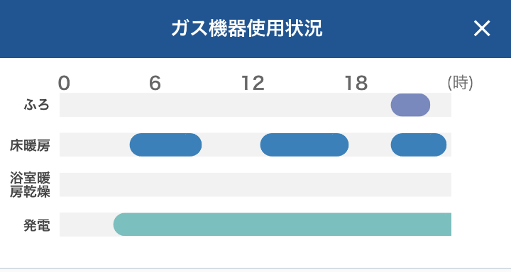 f:id:mochi2neko-iezukuri:20200319122047p:plain