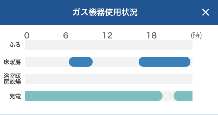 f:id:mochi2neko-iezukuri:20200319122105p:plain