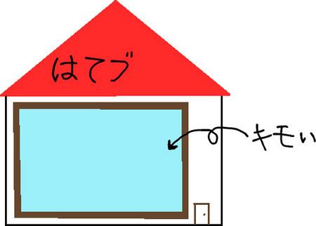 f:id:mochi_uma:20080515054131j:image