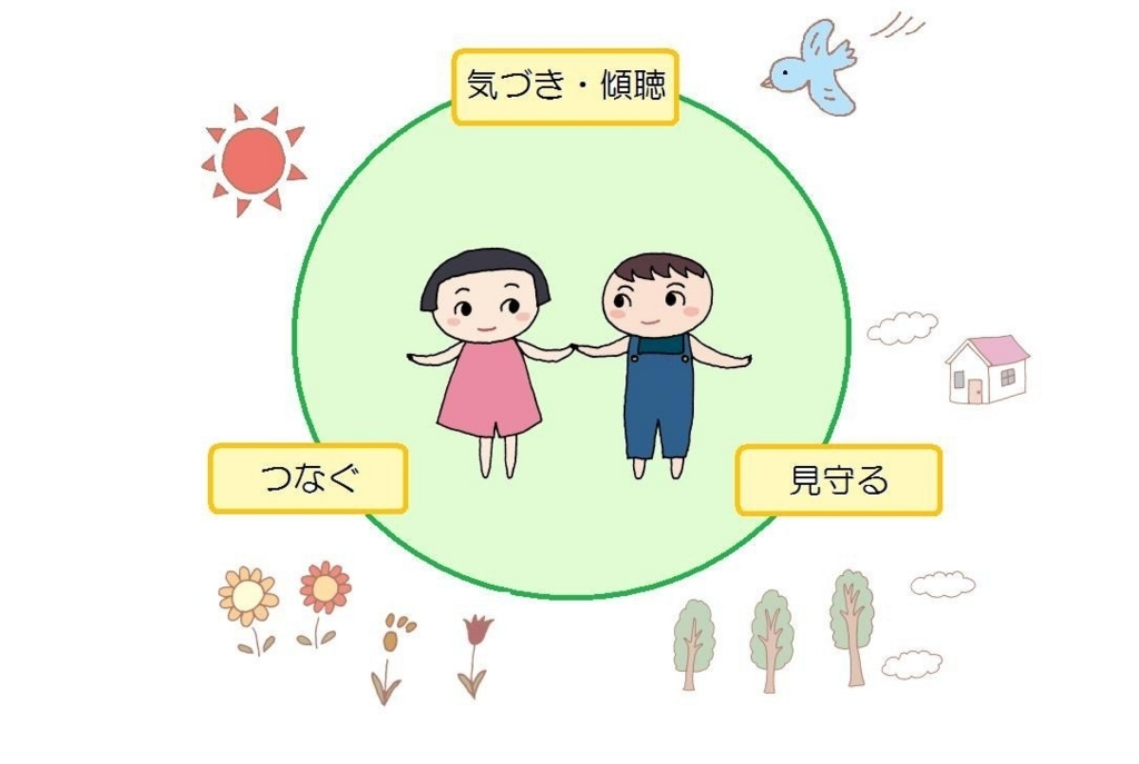 f:id:mochidukino:20180324094446j:plain