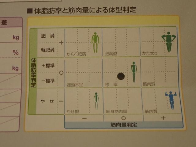 f:id:mochikichi-blog:20200612204658j:plain