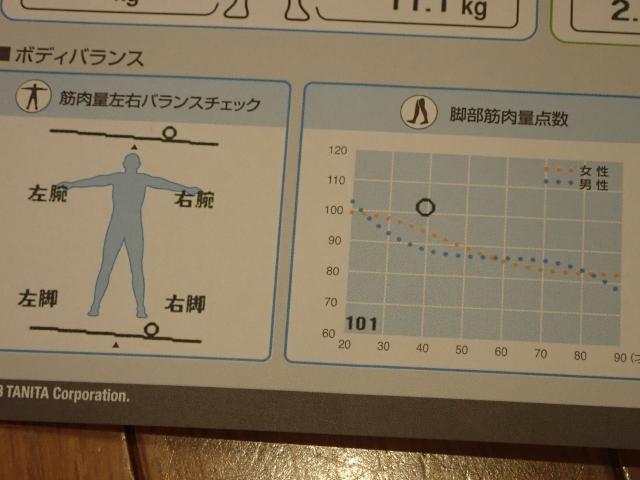 f:id:mochikichi-blog:20200612204723j:plain