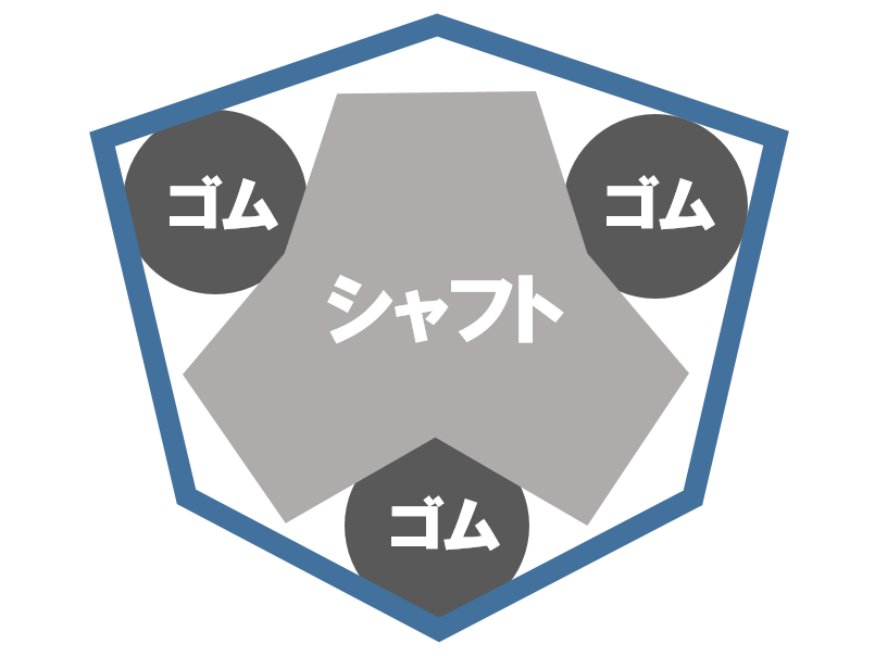 f:id:mochikichi-blog:20210312214702p:plain