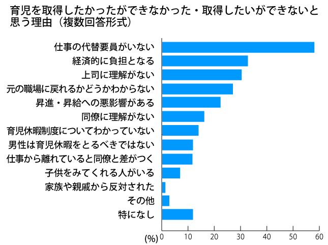 f:id:mochikichi321:20170205200536p:plain