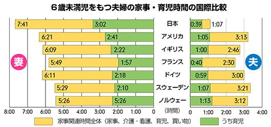 f:id:mochikichi321:20170205205008p:plain