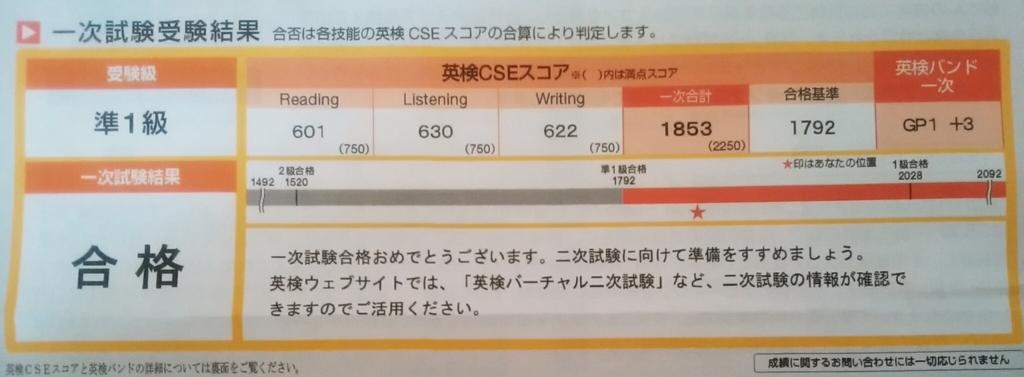 f:id:mochikoblog2016:20170222110652j:plain