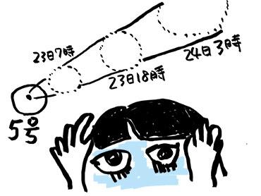 f:id:mochikosan:20170722144208j:plain