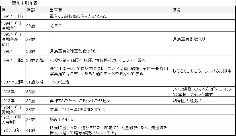 f:id:mochikuchen:20181108141641p:plain