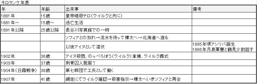 f:id:mochikuchen:20181108141655p:plain
