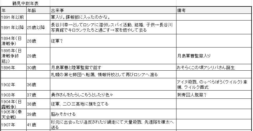 f:id:mochikuchen:20181108141951p:plain