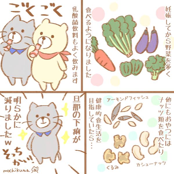 f:id:mochikuma:20160206153246p:plain