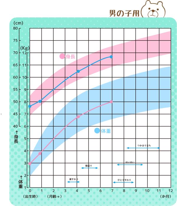 f:id:mochikuma:20161216232840p:plain