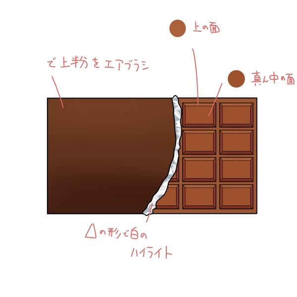 f:id:mochimarublognet:20210209094444j:plain