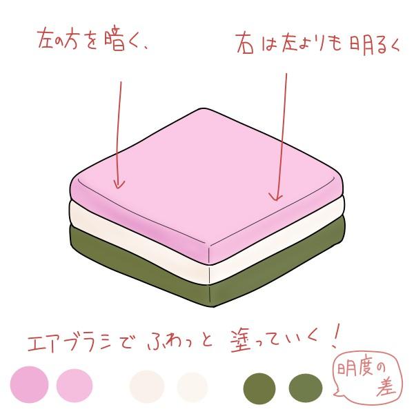 f:id:mochimarublognet:20210222111008j:plain