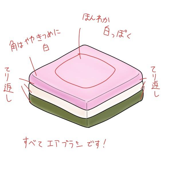 f:id:mochimarublognet:20210222111011j:plain