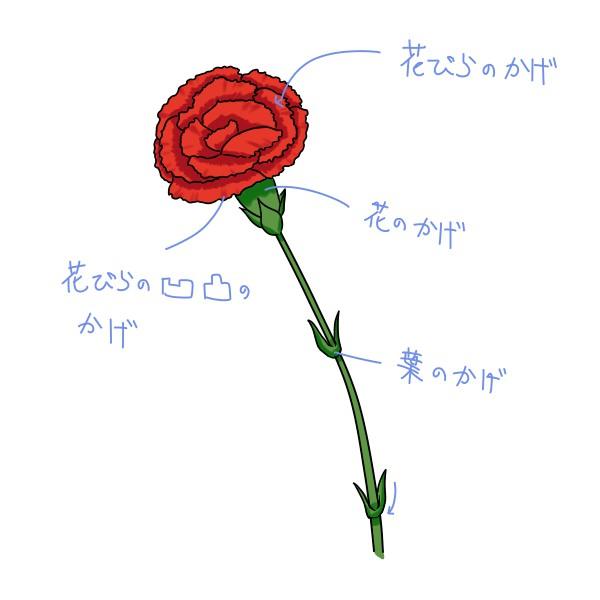 f:id:mochimarublognet:20210506092830j:plain