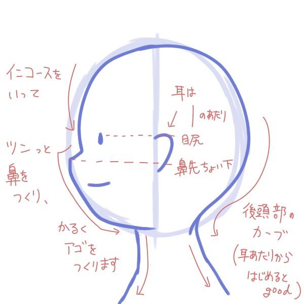 f:id:mochimarublognet:20210623101957j:plain