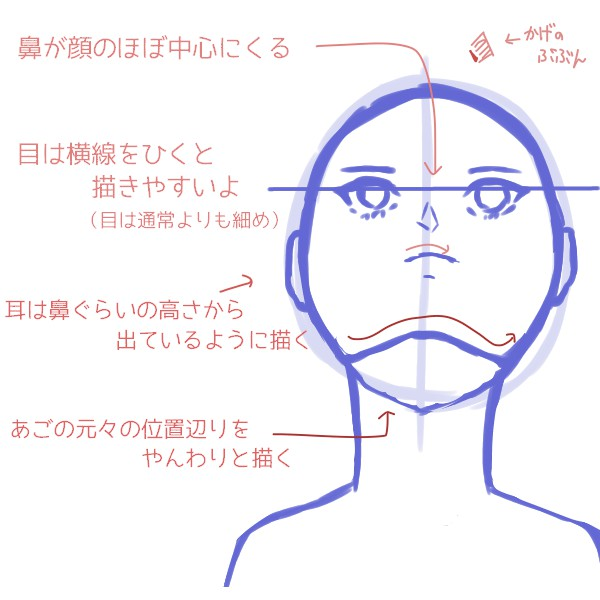 f:id:mochimarublognet:20210803110229j:plain