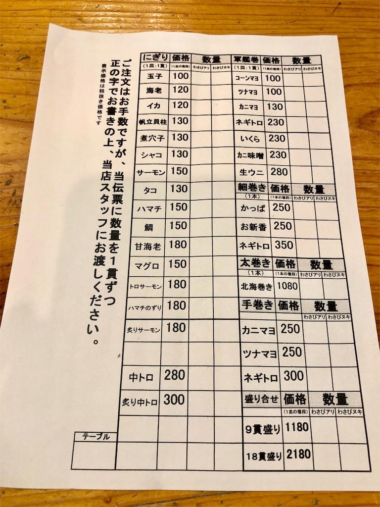 f:id:mochimochi8:20180606163846j:image