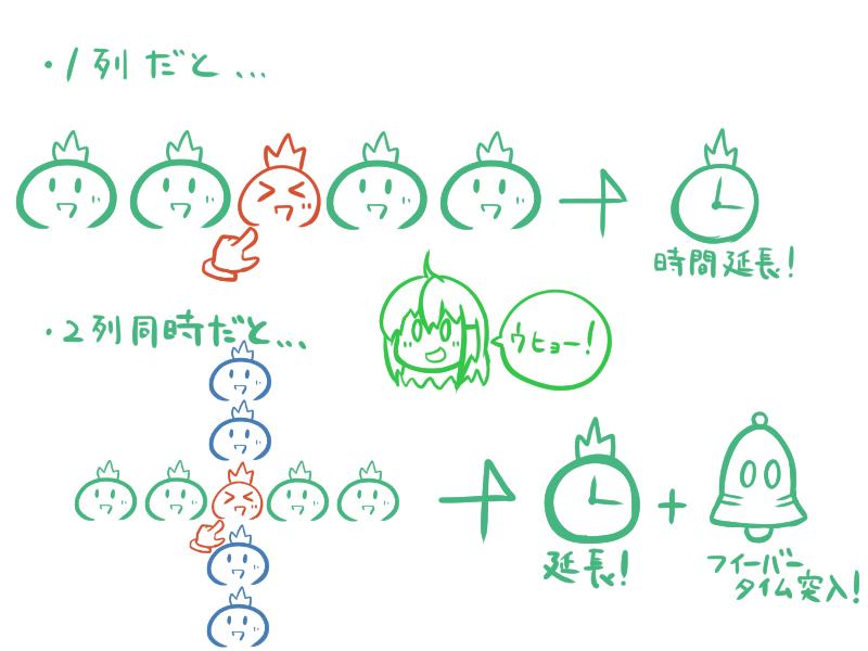 f:id:mochimochisakusaku:20171017153238p:plain