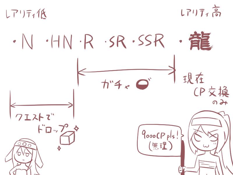 f:id:mochimochisakusaku:20210405184220p:plain